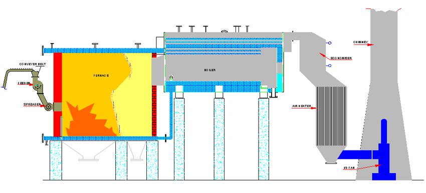 fire tube boiler pdf free download